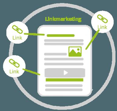 Linkmarketing