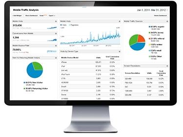 seoCon Online Marketing Leistungen
