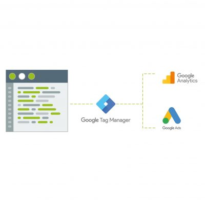 Google Tag Manager Workshop